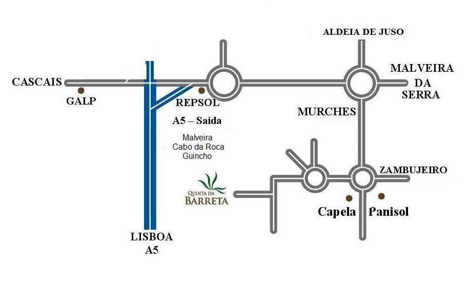 Quinta da Barreta, Cascais - Como chegar, mapa de acessos